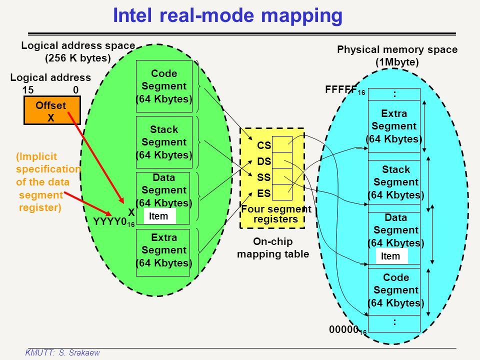 KMUTT: S. Srakaew Segmentation in the 16-bit Intel 8086 Converting an 8086 logical address into a 20-bit physical address Physical address 19 0 Upper