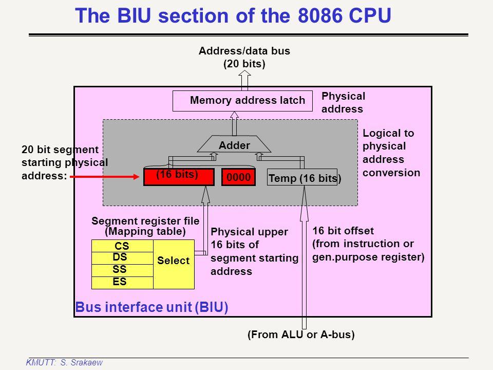 KMUTT: S. Srakaew Intel real-mode mapping Code Segment (64 Kbytes) Stack Segment (64 Kbytes) Data Segment (64 Kbytes) Extra Segment (64 Kbytes) Item L
