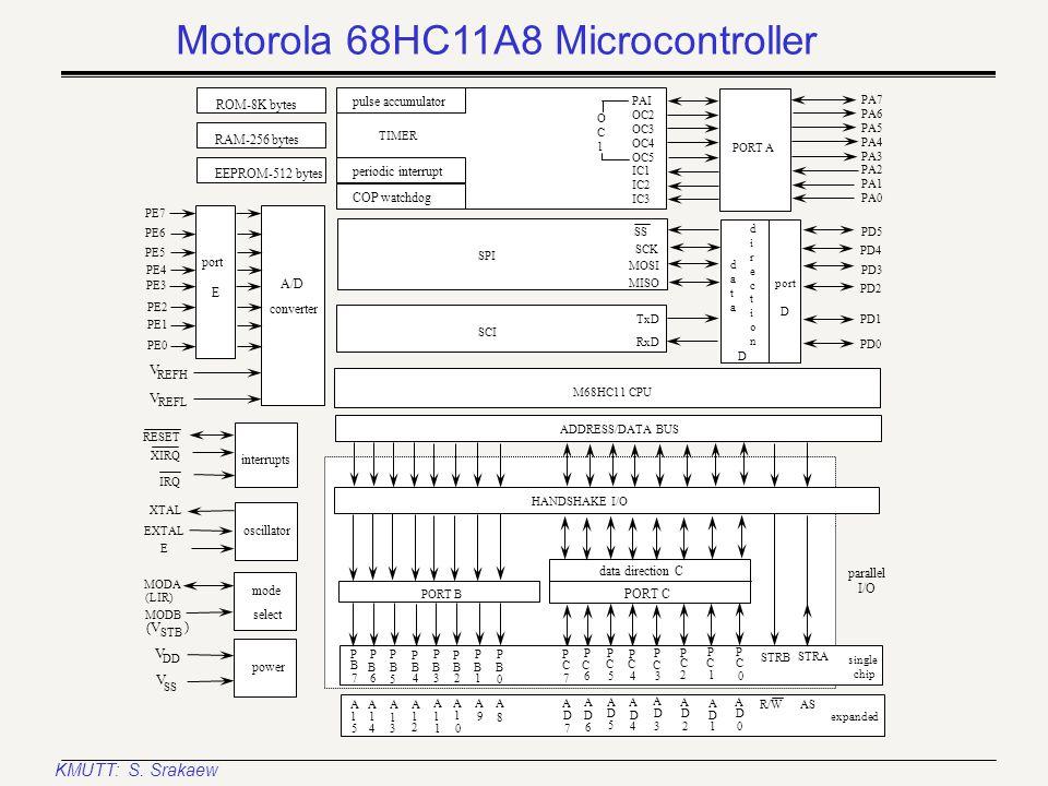 KMUTT: S. Srakaew Motorola 68HC11 Programmer's Model 7 Accumulator A 0 7 Accumulator B 0 15 Double accumulator D 0 15 Index register IX 0 15 Index reg