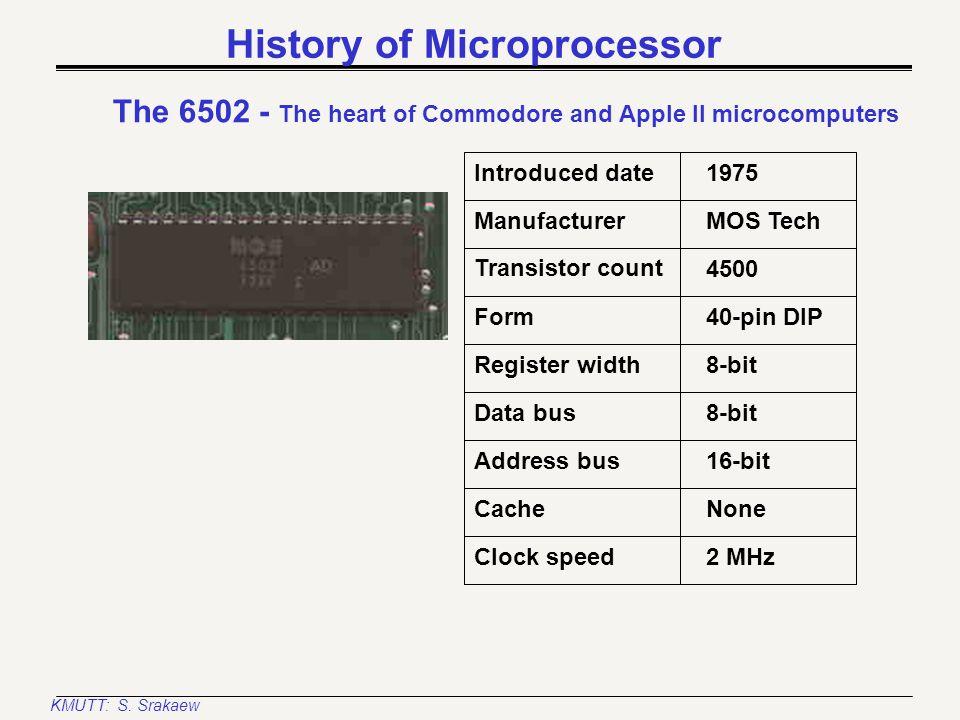 KMUTT: S. Srakaew Motorola 68HC11 Microprocessor(Simplified)