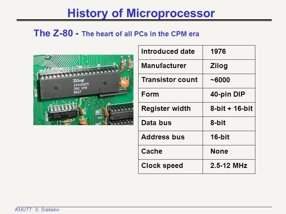 KMUTT: S. Srakaew IBM PC compatible Memory map: System area