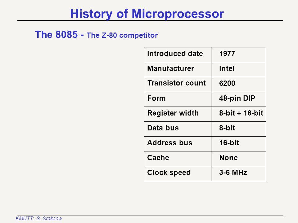 KMUTT: S. Srakaew IBM PC compatible I/O map