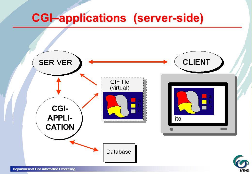 Department of Geo-information Processing www.kartografie.nl /CGI?makemap &title= itc CGI–applications (server-side) itc CGI- APPLI- CATION