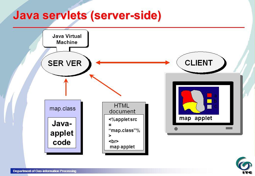 Department of Geo-information Processing map applet Java servlets (server-side) Java Virtual Machine map applet Java- applet code map.class