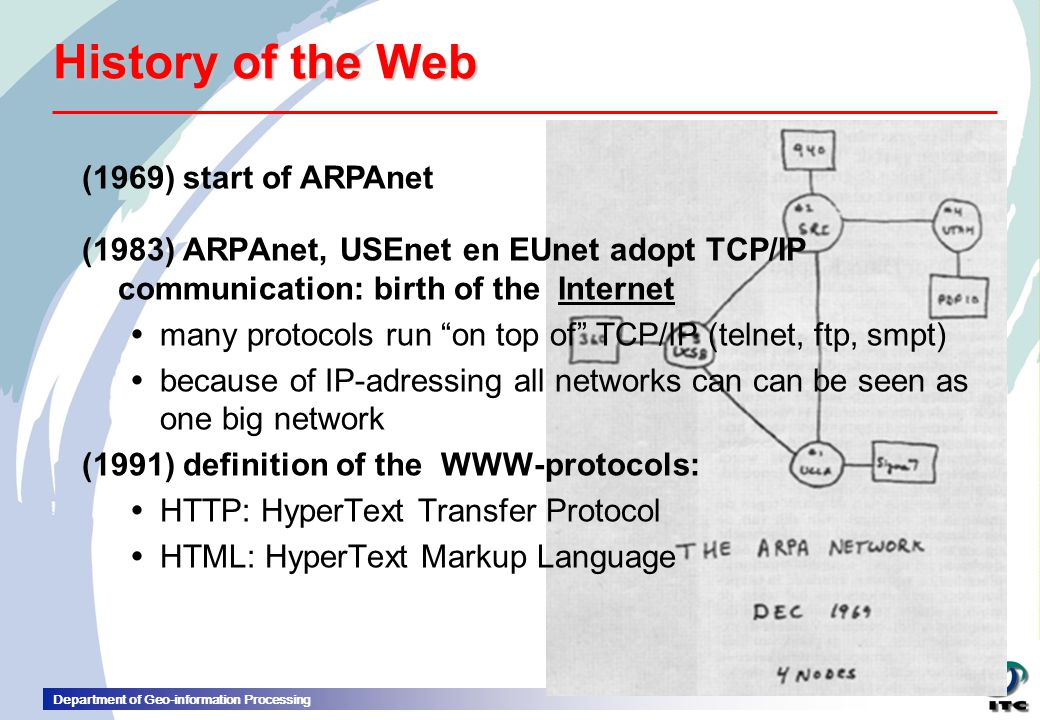 Department of Geo-information Processing History of the Web (1983) ARPAnet, USEnet en EUnet adopt TCP/IP communication: birth of the Internet  many protocols run on top of TCP/IP (telnet, ftp, smpt)  because of IP-adressing all networks can can be seen as one big network (1991) definition of the WWW-protocols:  HTTP: HyperText Transfer Protocol  HTML: HyperText Markup Language (1969) start of ARPAnet