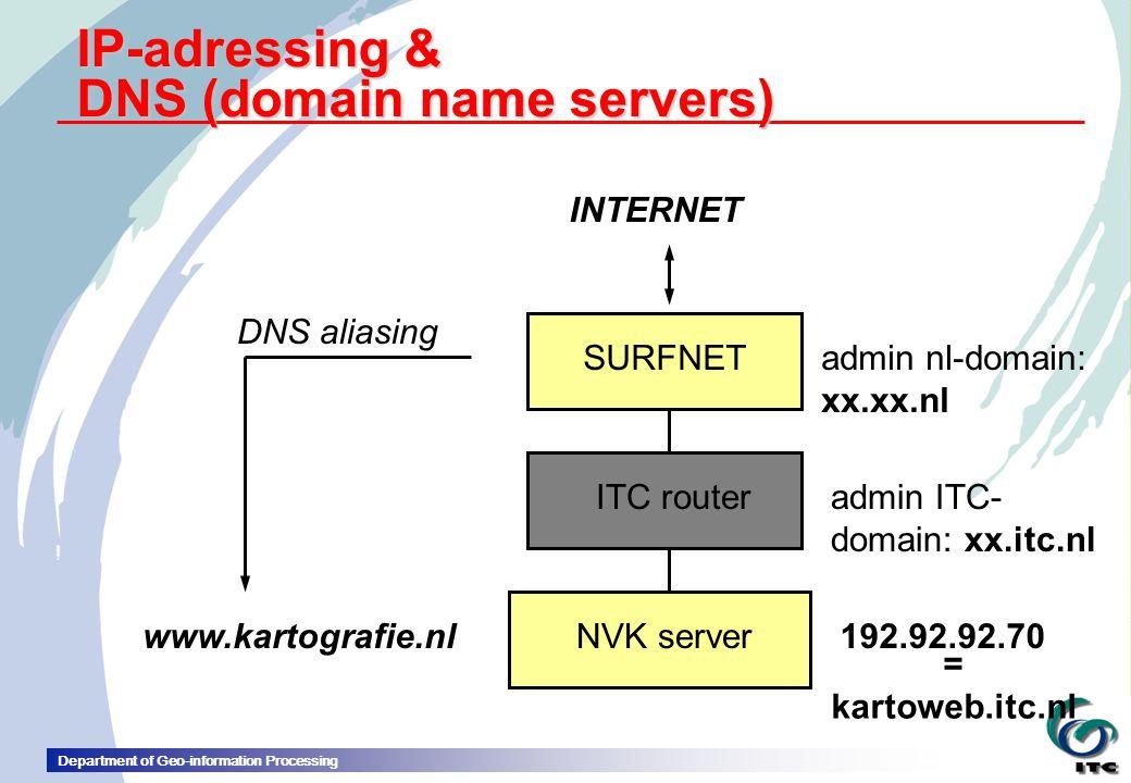 Department of Geo-information Processing IP-adressing & DNS (domain name servers) INTERNET SURFNETadmin nl-domain: xx.xx.nl ITC routeradmin ITC- domain: xx.itc.nl NVK server192.92.92.70 www.kartografie.nl DNS aliasing = kartoweb.itc.nl