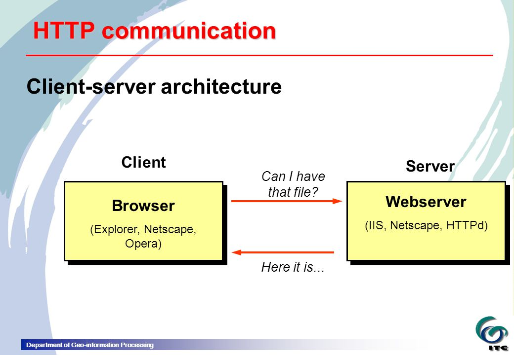 Department of Geo-information Processing HTTP communication HTTP communication Client-server architecture Browser (Explorer, Netscape, Opera) Webserver (IIS, Netscape, HTTPd) Client Server Can I have that file.