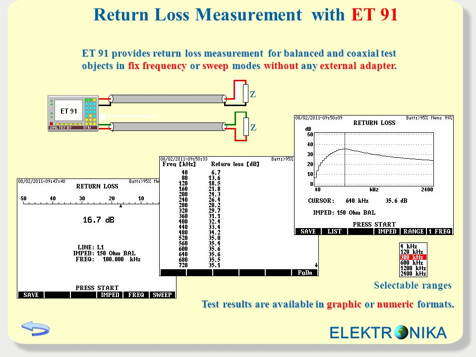 Near End Crosstalk measurement with ET 91 ET 91 provides Near End Crosstalk measurement for balanced and coaxial test objects by transmitting on socket L2 and receiving on L1.
