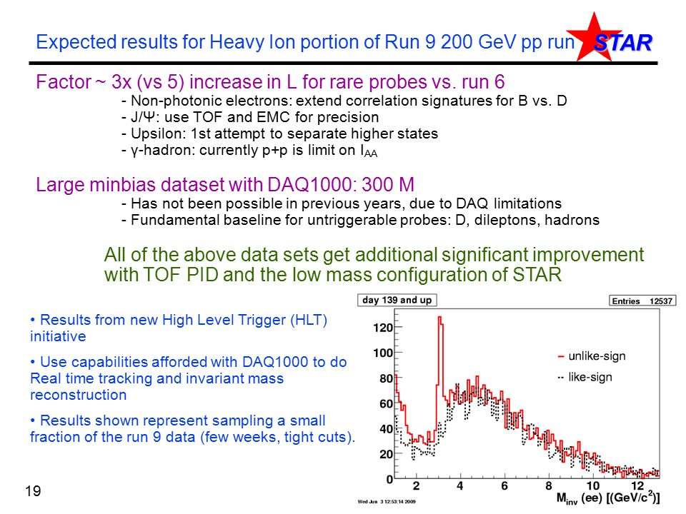 STAR Expected results for Heavy Ion portion of Run 9 200 GeV pp run Factor ~ 3x (vs 5) increase in L for rare probes vs. run 6 - Non-photonic electron