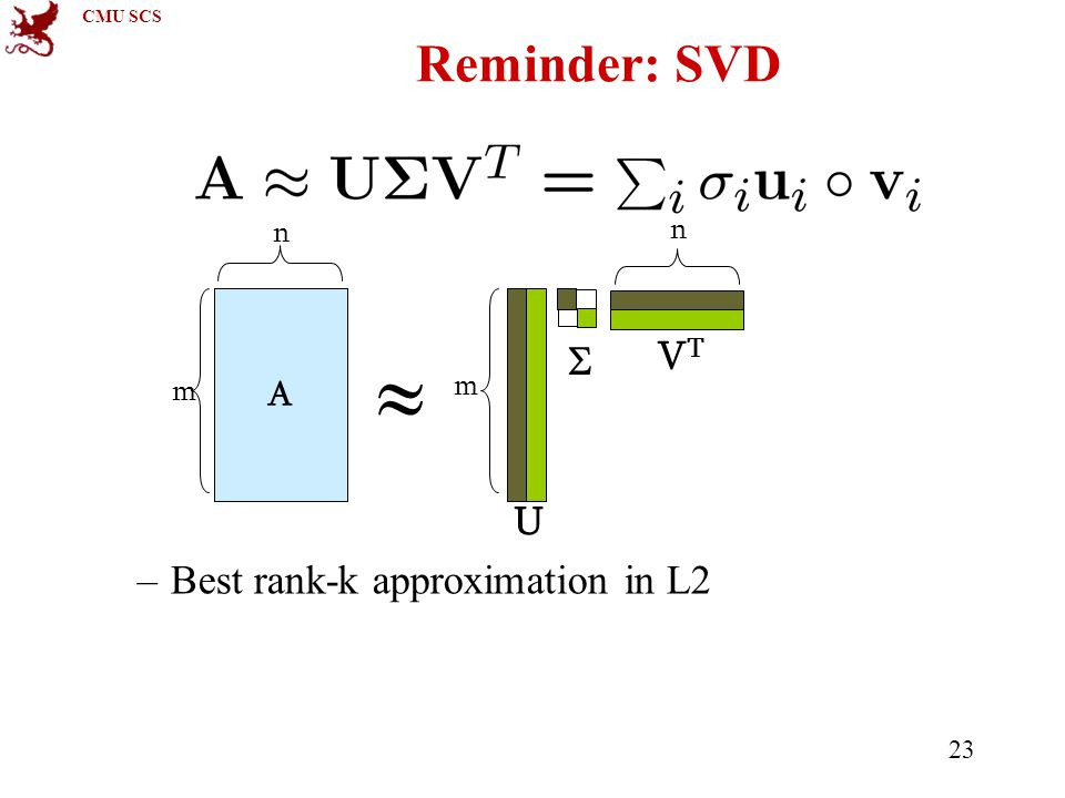 CMU SCS 23 Reminder: SVD –Best rank-k approximation in L2 A m n  m n U VTVT 