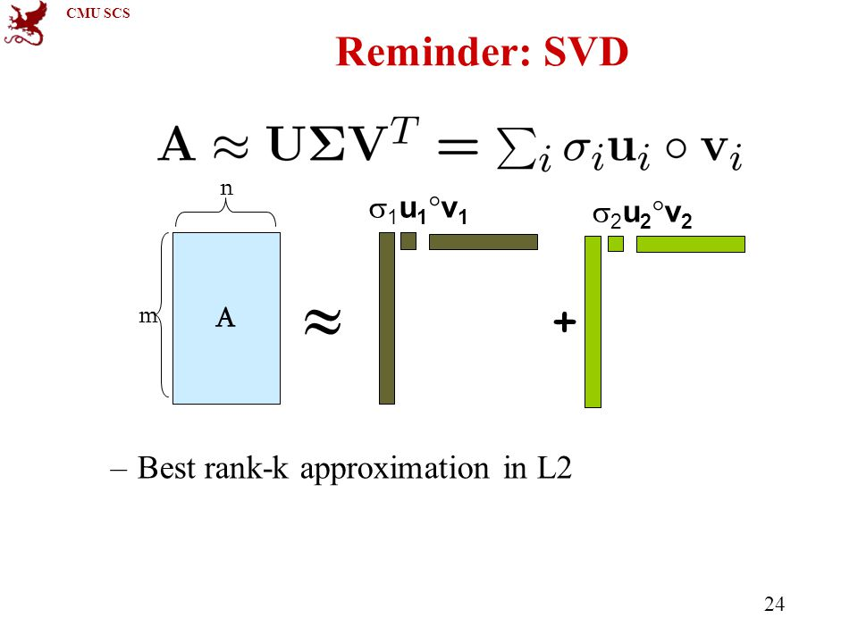 CMU SCS 24 Reminder: SVD –Best rank-k approximation in L2 A m n  + 1u1v11u1v1 2u2v22u2v2