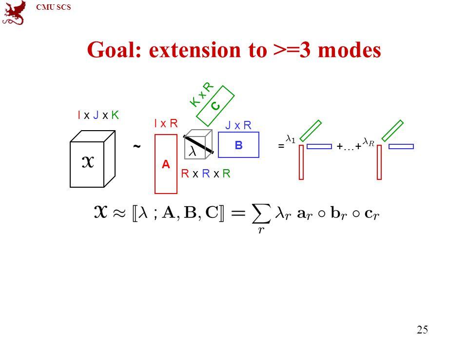 CMU SCS 25 Goal: extension to >=3 modes ~ I x R K x R A B J x R C R x R x R I x J x K +…+=