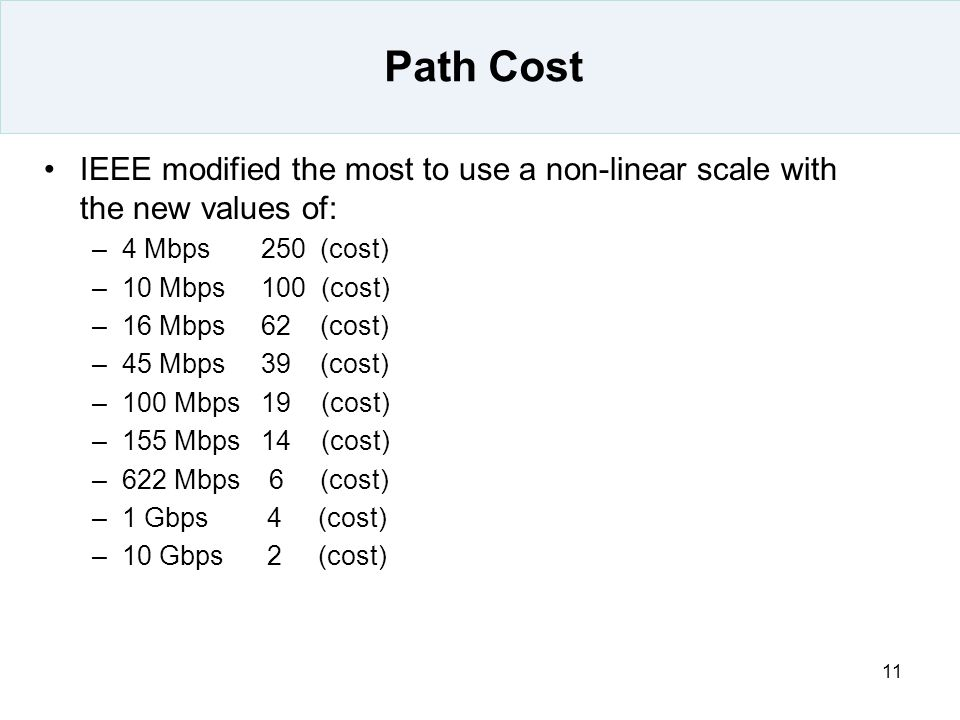 11 Path Cost IEEE modified the most to use a non-linear scale with the new values of: –4 Mbps 250 (cost) –10 Mbps 100 (cost) –16 Mbps 62 (cost) –45 Mb
