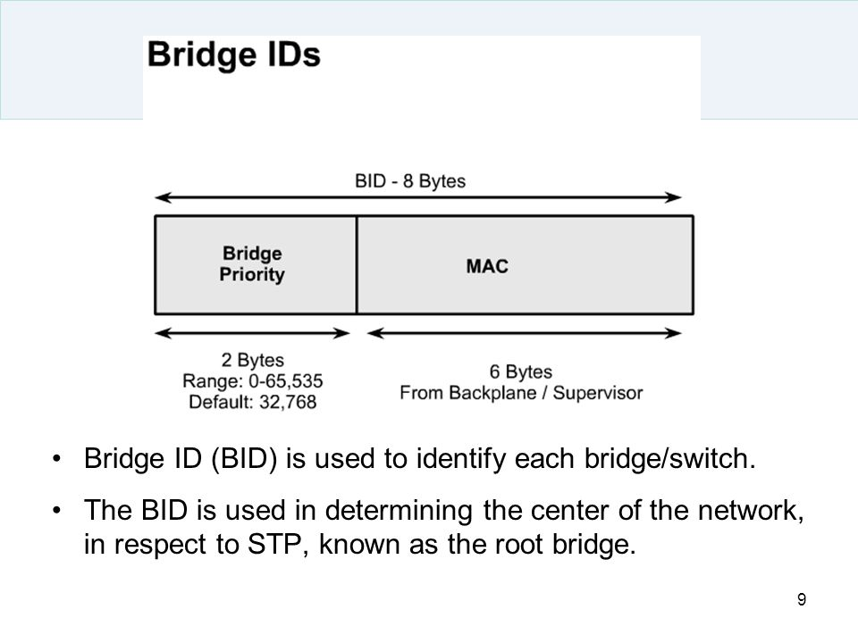 9 Bridge ID (BID) is used to identify each bridge/switch. The BID is used in determining the center of the network, in respect to STP, known as the ro