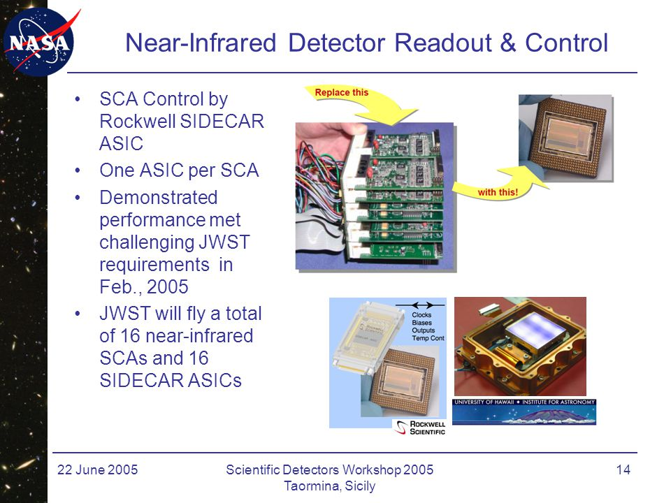 22 June 2005Scientific Detectors Workshop 2005 Taormina, Sicily 14 Near-Infrared Detector Readout & Control SCA Control by Rockwell SIDECAR ASIC One ASIC per SCA Demonstrated performance met challenging JWST requirements in Feb., 2005 JWST will fly a total of 16 near-infrared SCAs and 16 SIDECAR ASICs
