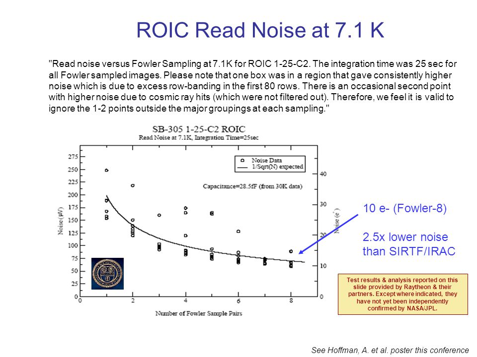 ROIC Read Noise at 7.1 K Read noise versus Fowler Sampling at 7.1K for ROIC 1-25-C2.