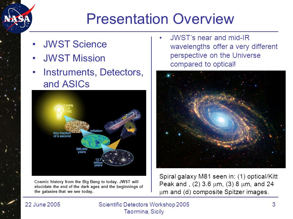 22 June 2005Scientific Detectors Workshop 2005 Taormina, Sicily 3 Presentation Overview JWST Science JWST Mission Instruments, Detectors, and ASICs Co