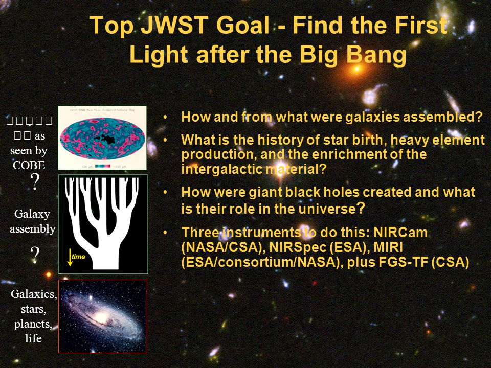 Top JWST Goal - Find the First Light after the Big Bang How and from what were galaxies assembled? What is the history of star birth, heavy element pr