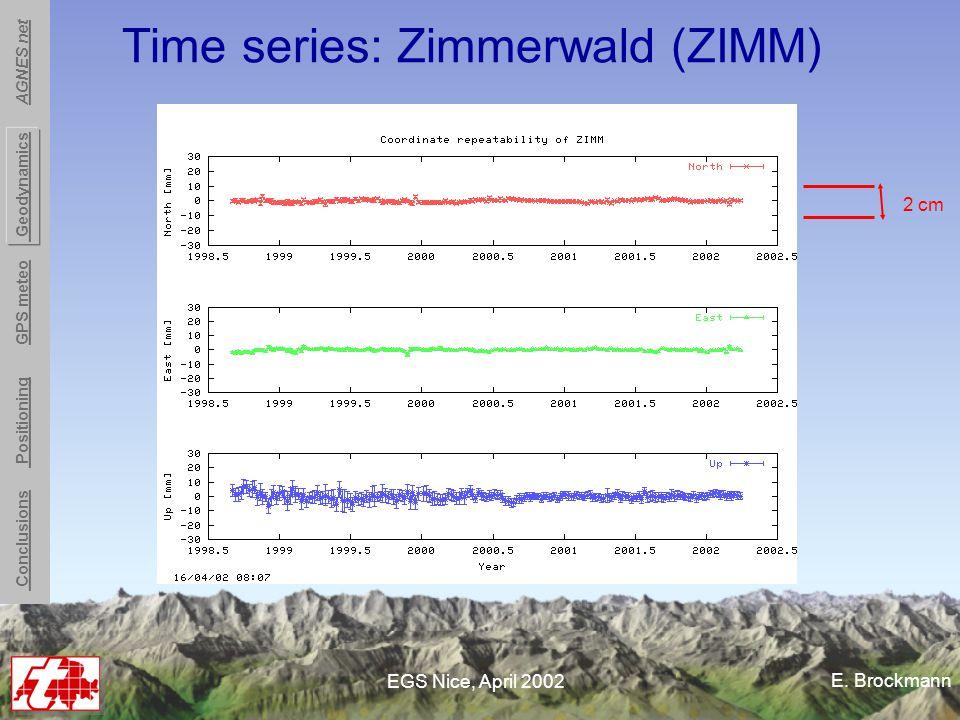 E. Brockmann EGS Nice, April 2002 Time series: Zimmerwald (ZIMM) 2 cm Conclusions Positioning GPS meteo Geodynamics AGNES net