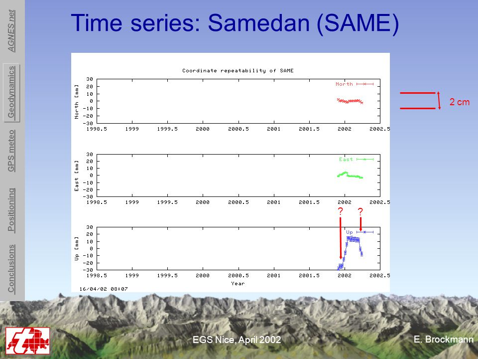 E. Brockmann EGS Nice, April 2002 Time series: Samedan (SAME) 2 cm .