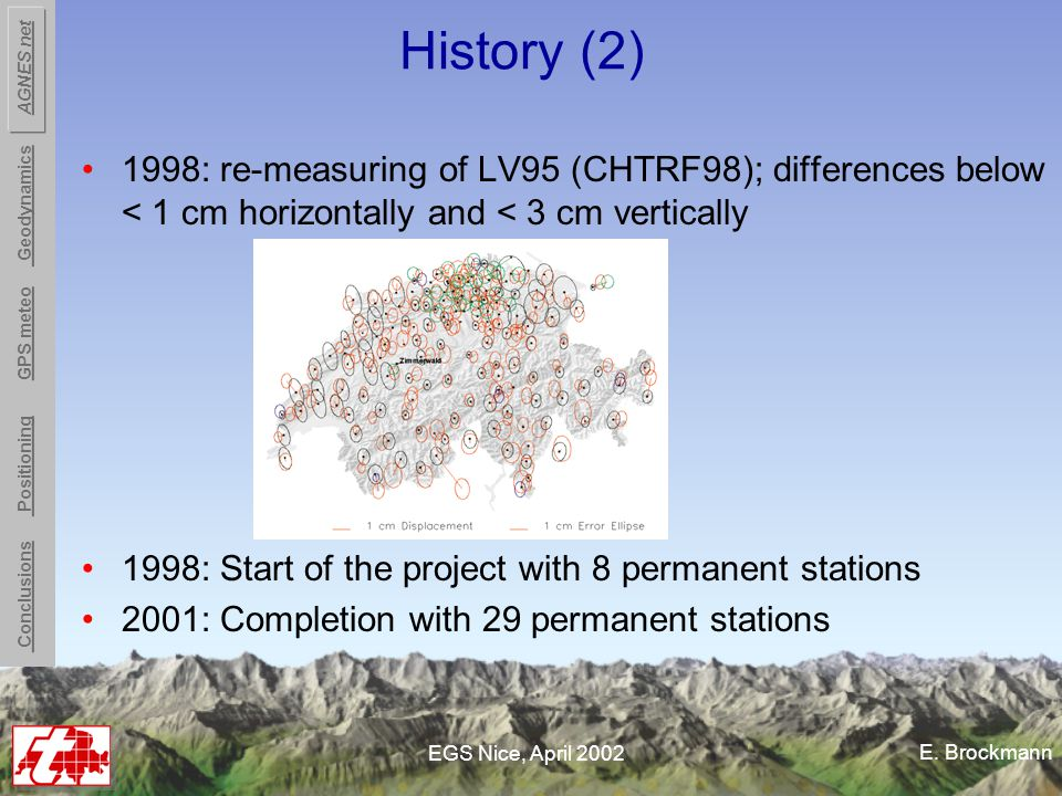E. Brockmann EGS Nice, April 2002 History (2) 1998: re-measuring of LV95 (CHTRF98); differences below < 1 cm horizontally and < 3 cm vertically 1998: