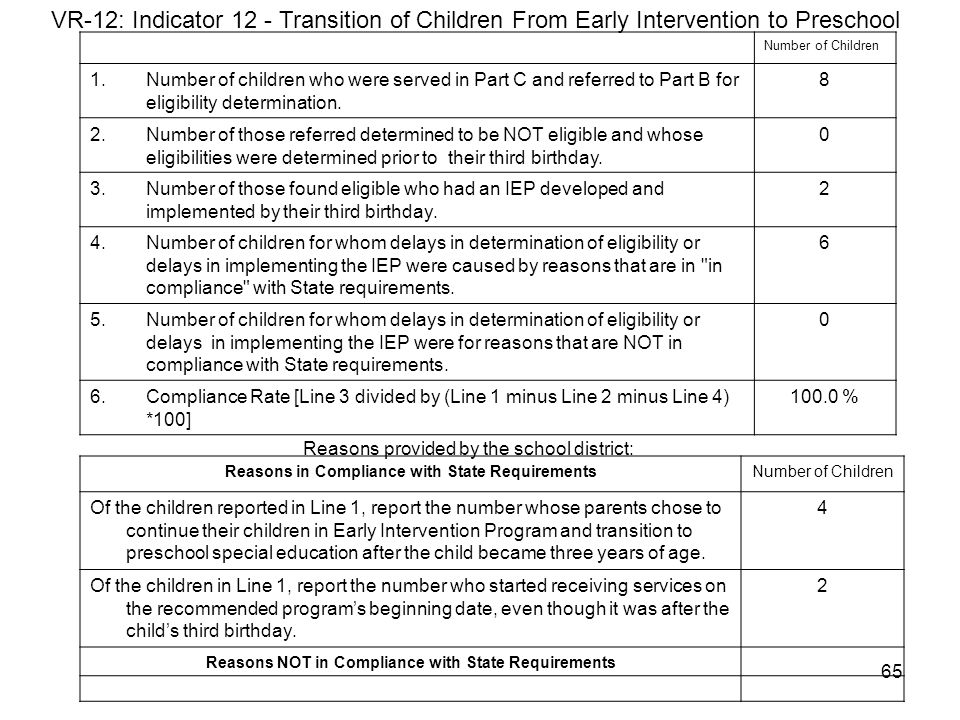 65 Number of Children 1.Number of children who were served in Part C and referred to Part B for eligibility determination.