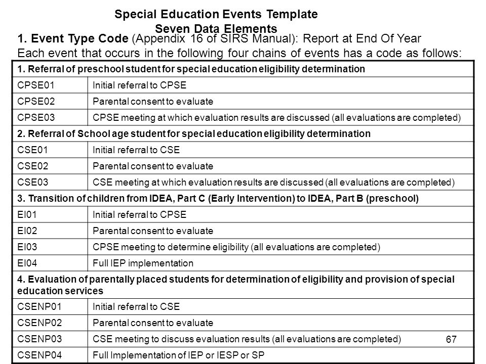 67 Special Education Events Template Seven Data Elements 1.