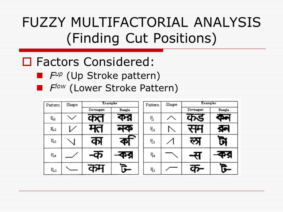 FUZZY MULTIFACTORIAL ANALYSIS (Finding Cut Positions)  Factors Considered: F up (Up Stroke pattern) F low (Lower Stroke Pattern)