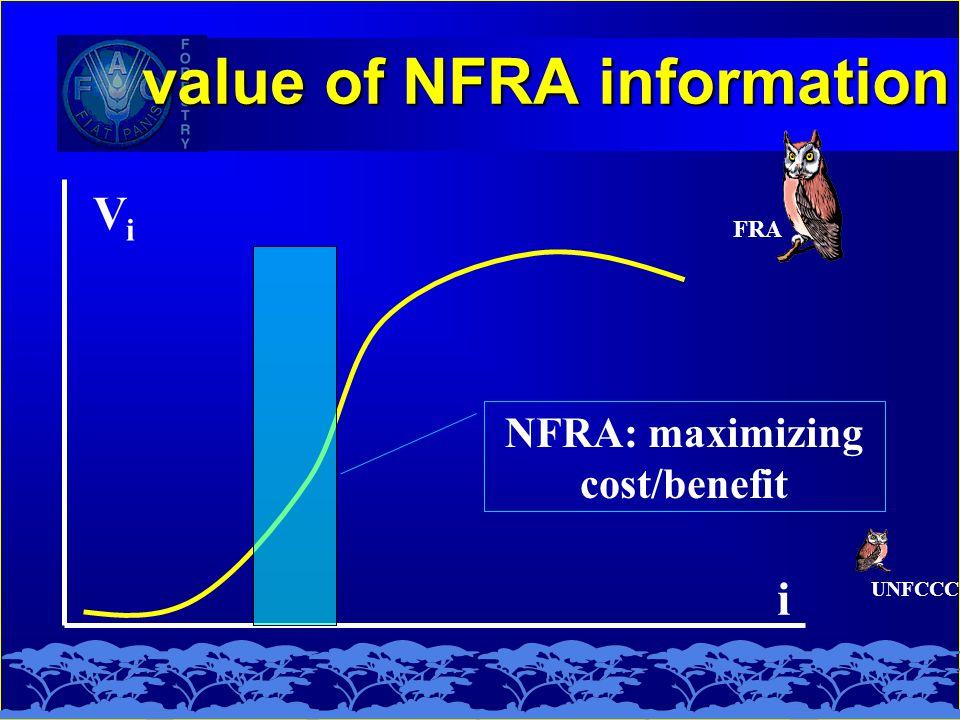 value of NFRA information ViVi i NFRA: maximizing cost/benefit FRA UNFCCC