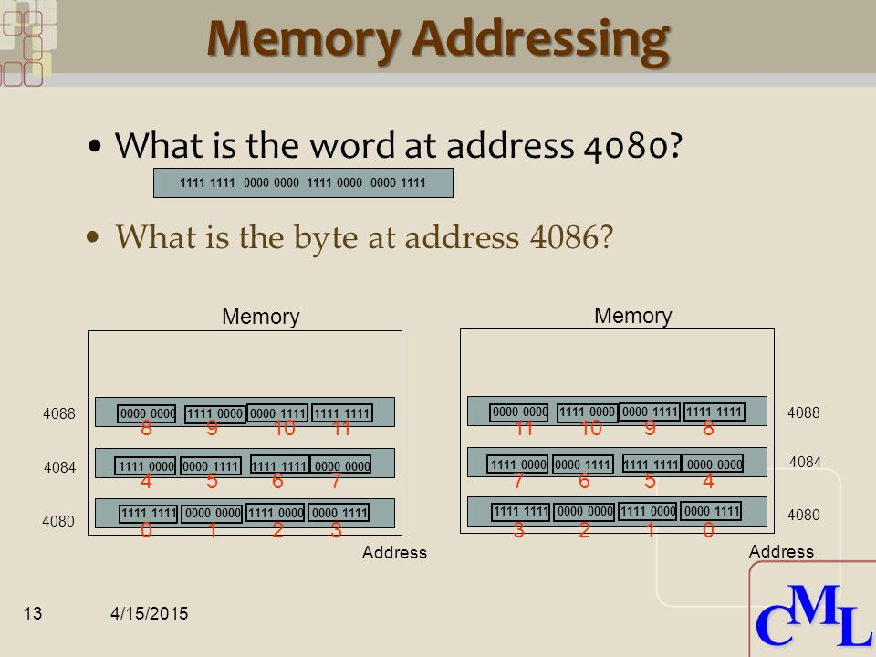 CML CML Memory Addressing What is the word at address 4080.