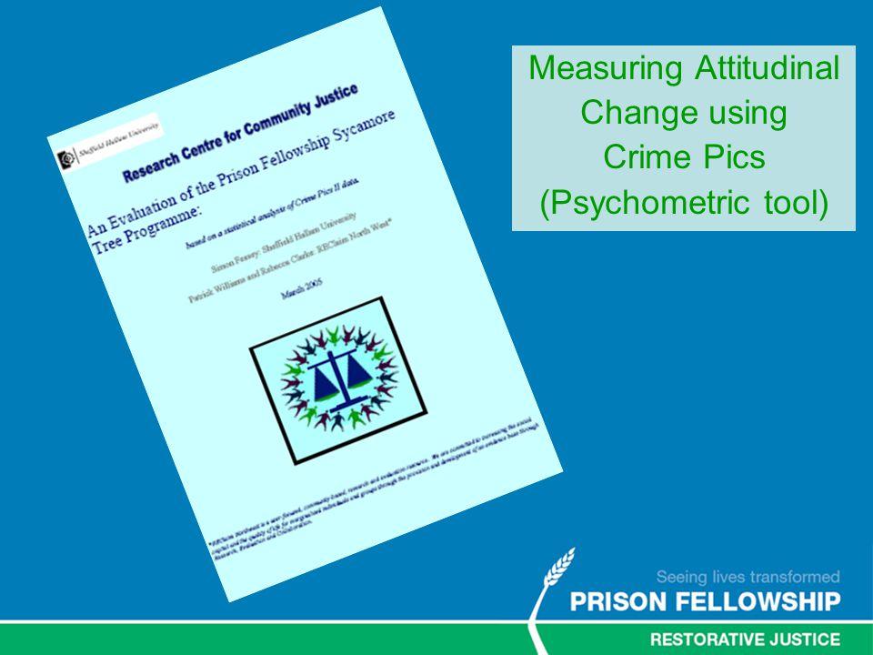 Measuring Attitudinal Change using Crime Pics (Psychometric tool)