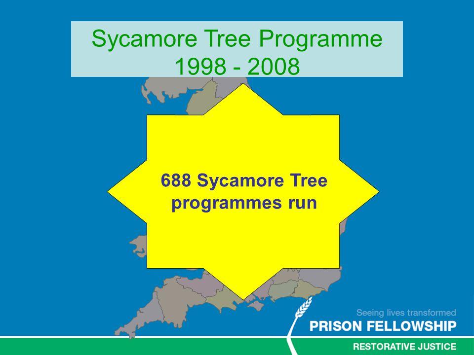 688 Sycamore Tree programmes run Sycamore Tree Programme 1998 - 2008