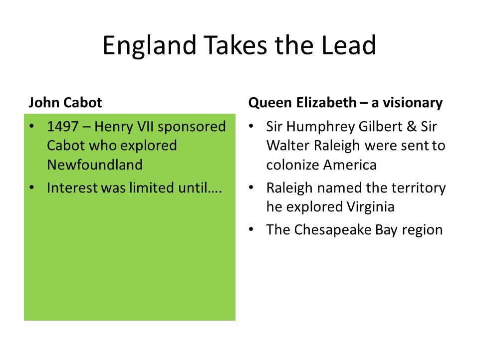 England Takes the Lead John Cabot 1497 – Henry VII sponsored Cabot who explored Newfoundland Interest was limited until….