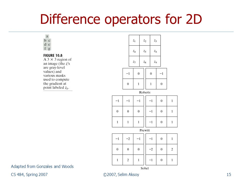 CS 484, Spring 2007©2007, Selim Aksoy15 Difference operators for 2D Adapted from Gonzales and Woods