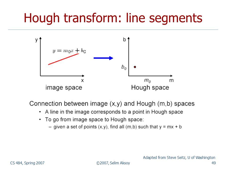 CS 484, Spring 2007©2007, Selim Aksoy49 Hough transform: line segments Adapted from Steve Seitz, U of Washington