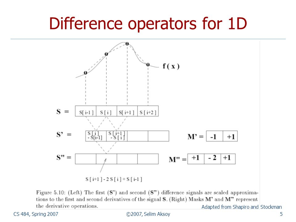CS 484, Spring 2007©2007, Selim Aksoy5 Difference operators for 1D Adapted from Shapiro and Stockman