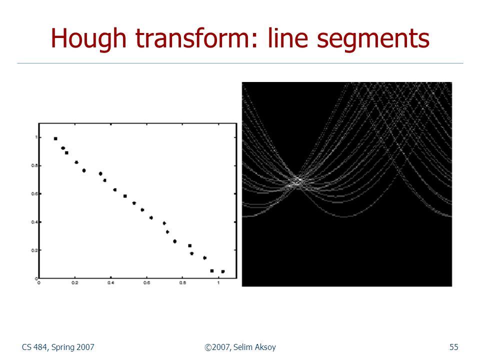 CS 484, Spring 2007©2007, Selim Aksoy55 Hough transform: line segments