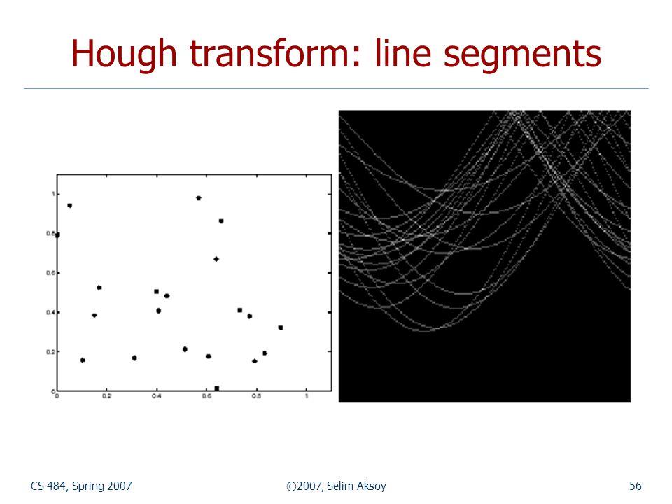 CS 484, Spring 2007©2007, Selim Aksoy56 Hough transform: line segments