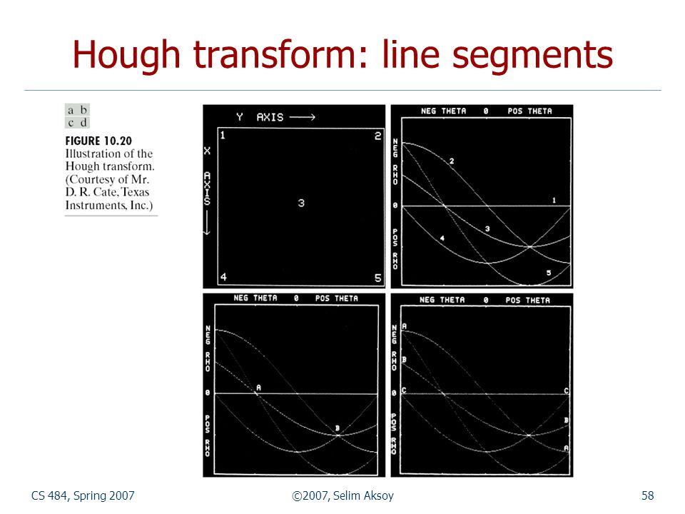 CS 484, Spring 2007©2007, Selim Aksoy58 Hough transform: line segments