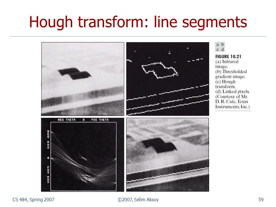 CS 484, Spring 2007©2007, Selim Aksoy59 Hough transform: line segments