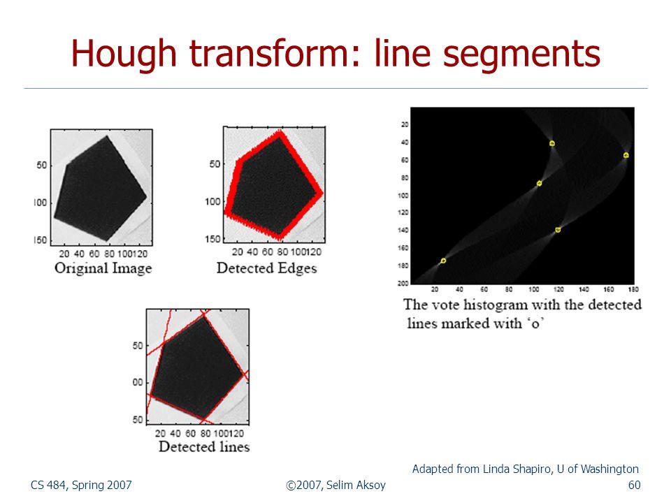 CS 484, Spring 2007©2007, Selim Aksoy60 Hough transform: line segments Adapted from Linda Shapiro, U of Washington