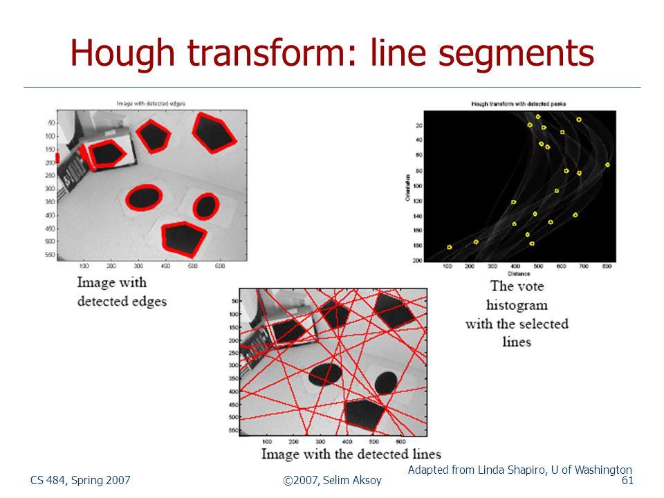 CS 484, Spring 2007©2007, Selim Aksoy61 Hough transform: line segments Adapted from Linda Shapiro, U of Washington