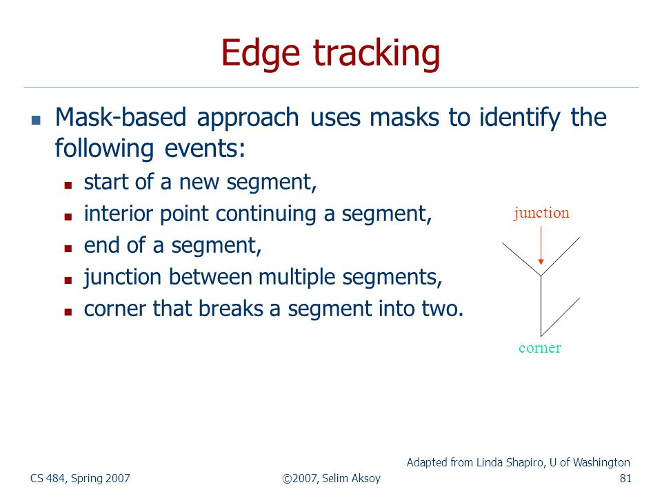 CS 484, Spring 2007©2007, Selim Aksoy81 Edge tracking Mask-based approach uses masks to identify the following events: start of a new segment, interior point continuing a segment, end of a segment, junction between multiple segments, corner that breaks a segment into two.