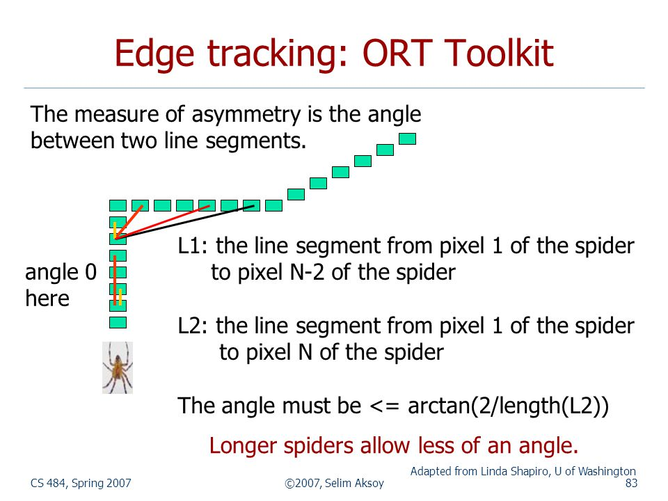 CS 484, Spring 2007©2007, Selim Aksoy83 Edge tracking: ORT Toolkit L1: the line segment from pixel 1 of the spider to pixel N-2 of the spider L2: the line segment from pixel 1 of the spider to pixel N of the spider The angle must be <= arctan(2/length(L2)) angle 0 here The measure of asymmetry is the angle between two line segments.