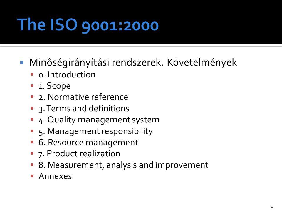 4  Minőségirányítási rendszerek.Követelmények  0.