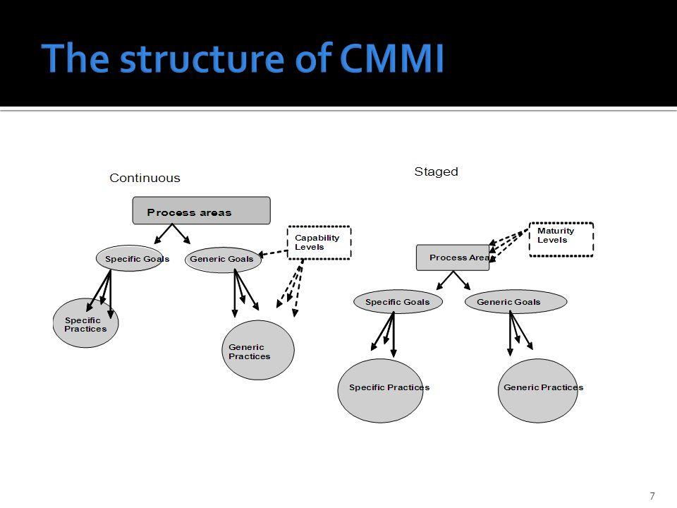 7  Folyamat alapú megközelítés  Folyamatcsoportokat definál (a v1.2 22-t)  Folyamat(csoport) kategóriák:  Folyamatmenedzsment  Projektmenedzsment  Műszaki  Támogató  Többszintű (ML 1-5 /CL 0-5)  Kiemeli a szoftver- és rendszerfejlesztést