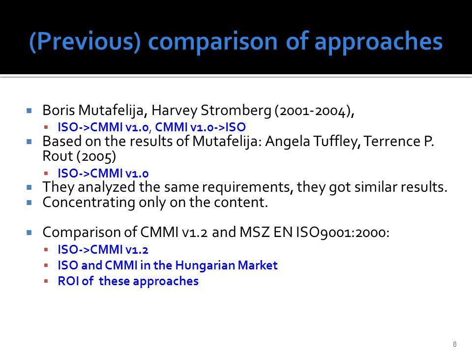8  Boris Mutafelija, Harvey Stromberg (2001-2004),  ISO->CMMI v1.0, CMMI v1.0->ISO  Based on the results of Mutafelija: Angela Tuffley, Terrence P.