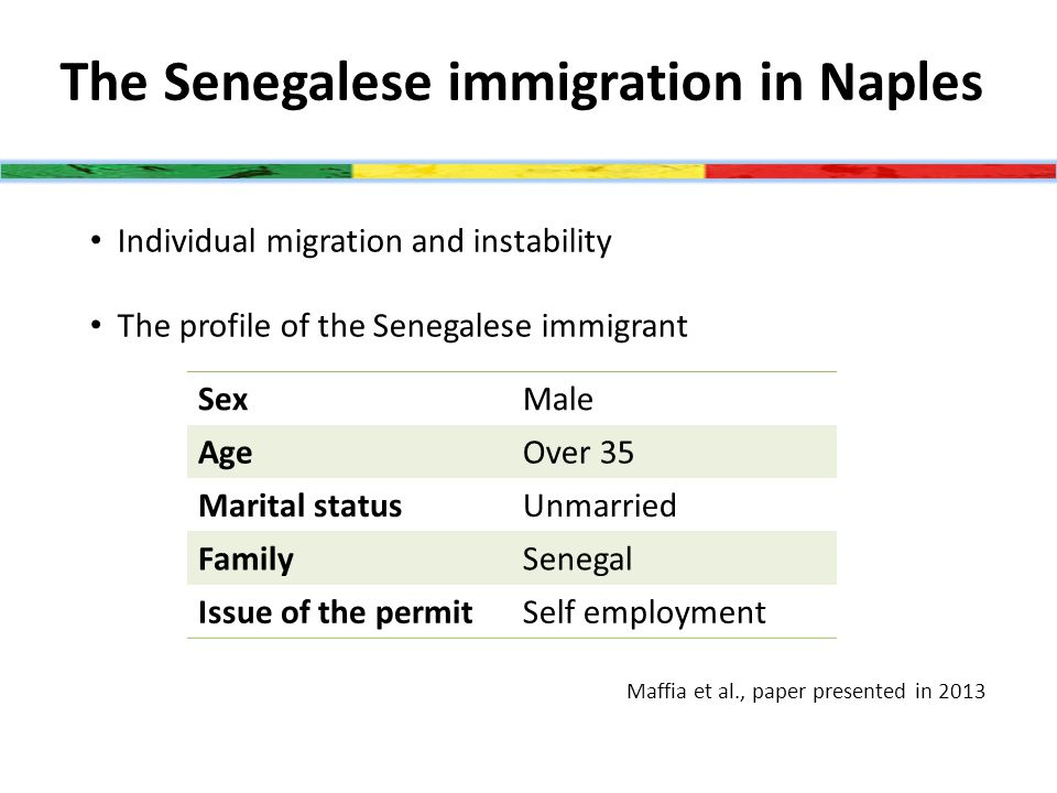 The Senegalese immigration in Naples Individual migration and instability The profile of the Senegalese immigrant SexMale AgeOver 35 Marital statusUnmarried FamilySenegal Issue of the permitSelf employment Maffia et al., paper presented in 2013