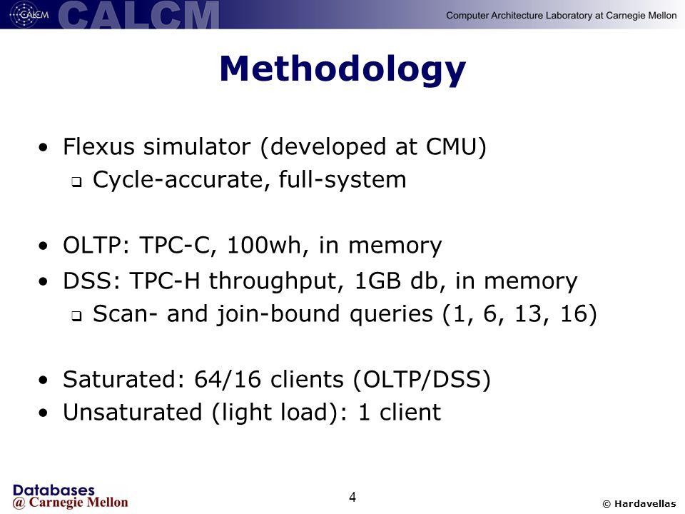 © Hardavellas 5 Bottleneck shift from Mem stalls to L2-hit stalls PIII Xeon 500 (1999) Itanium2 9050 (2006) Xeon 7100 (2006) Observation #1 Bottleneck Shift to L2-hit Stalls