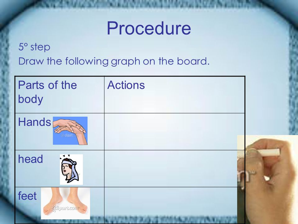 Procedure 5° step Draw the following graph on the board. Parts of the body Actions Hands head feet